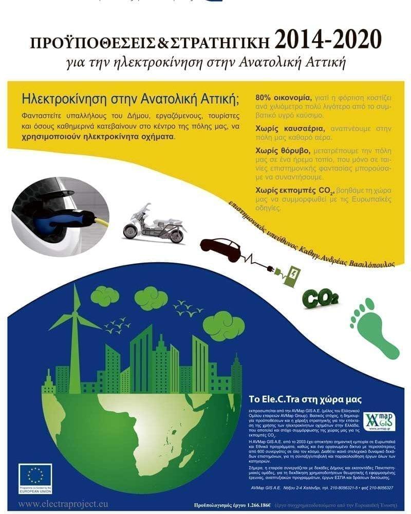 Ηλεκτροκίνηση & Βιώσιμη Αστική Κινητικότητα