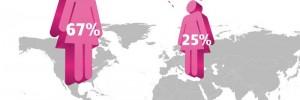 ποσοστά καρκίνου ελλάδα -αμερική