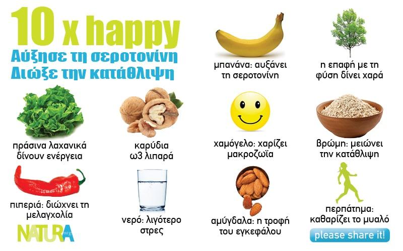 10 X happy! Aύξησε τη σεροτονίνη - Διώξε την κατάθλιψη