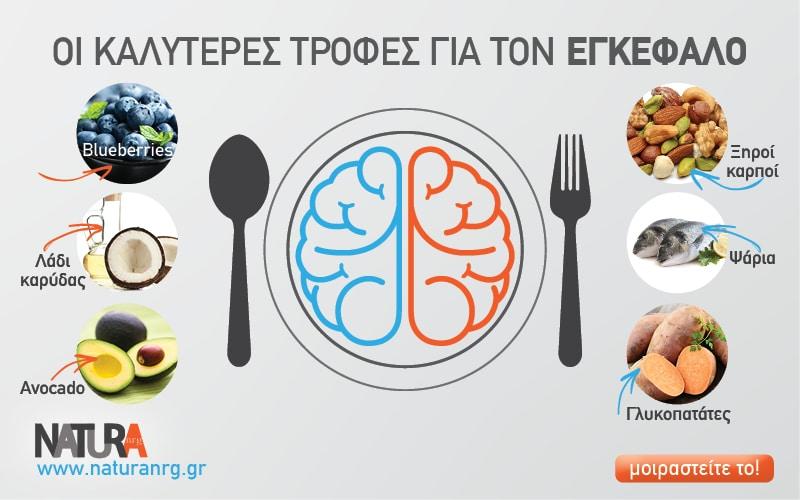 Οι καλύτερες τροφές για τον εγκέφαλο-natura nrg