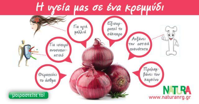 Η υγεία μας σε ένα κρεμμύδι