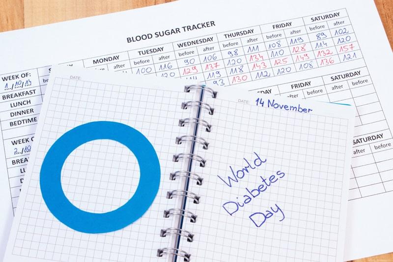 7 Μύθοι για το Διαβήτη-naturanrg