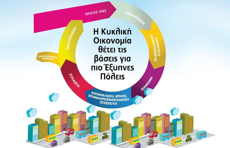 Κυκλική Οικονομία: θέτει τις βάσεις για πιο Έξυπνες Πόλεις