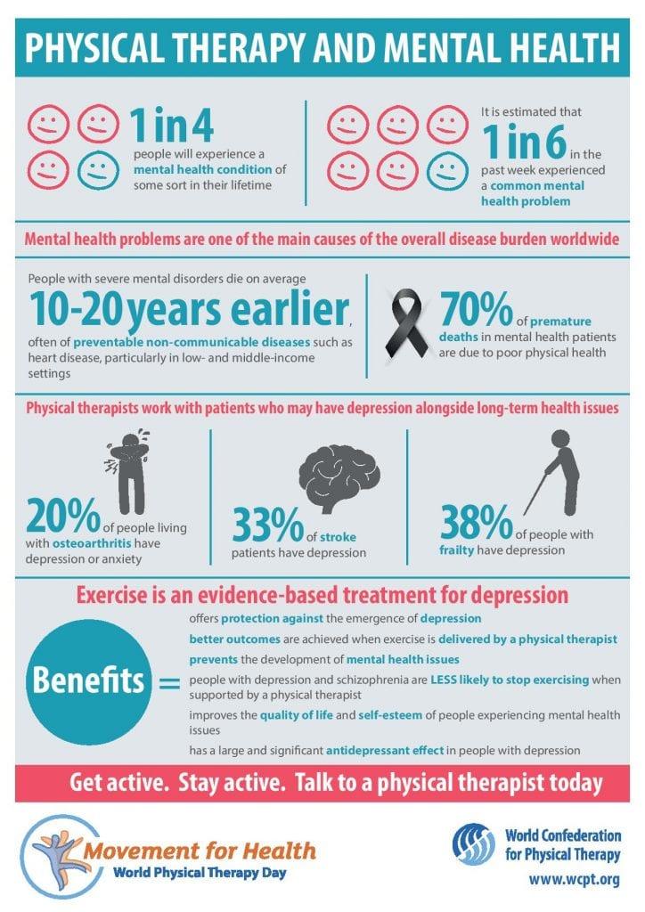 Παγκόσμια Ημέρα Φυσικοθεραπείας - 8 Σεπτεμβρίου