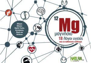 Μαγνήσιο: 18 λόγοι υγείας που το καθιστούν πολύτιμο