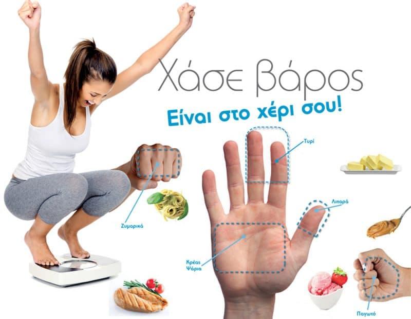 Η δίαιτα του χεριού Natura nrg