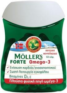 Forte-moller's-mourounelaio