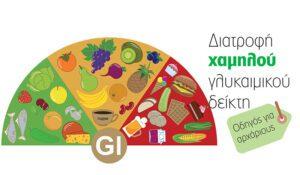 Διατροφή Χαμηλού Γλυκαιμικού Δείκτη – Οδηγός για αρχάριους