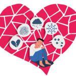 syndromo ragismenis kardias